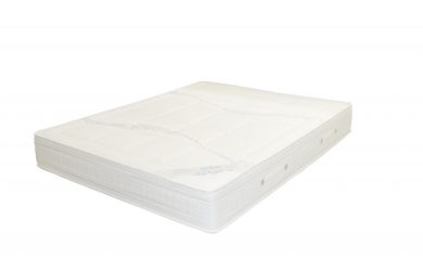 A Guide to the Best Mattress for Back Pain In 2019